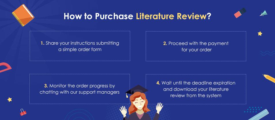 How to Order a Literature Review