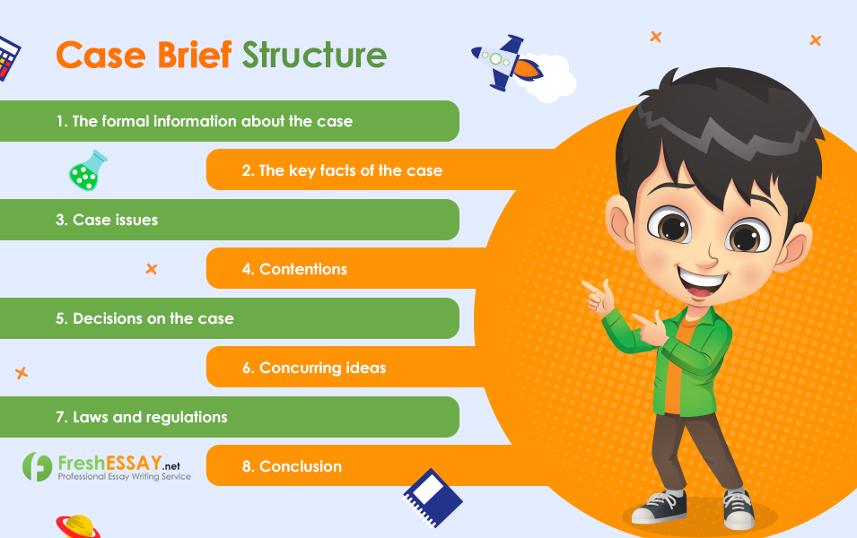 Case Brief Structure